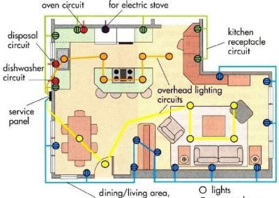 Electrical Room Wiring Diagram